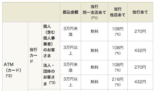 スクリーンショット 2015-05-11 00.57.46