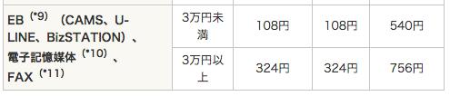 スクリーンショット 2015-05-11 00.57.56