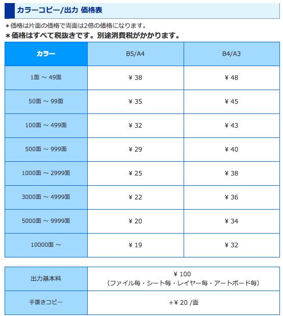 スクリーンショット 2015-10-05 09.55.32