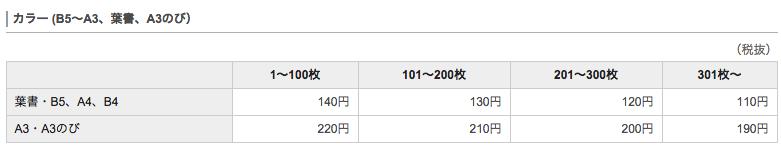 スクリーンショット 2015-10-05 09.55.58